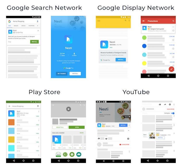 شبکه های جستجوی مختلف