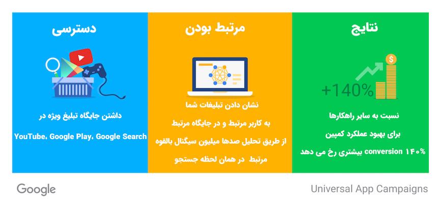 کمپین Universal App