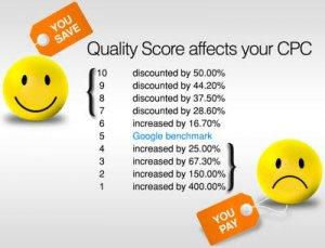 ردیاب اسکریپت کوالیتی تبلیغات - quality score tracker