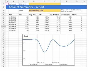 اسکریپت account summary report