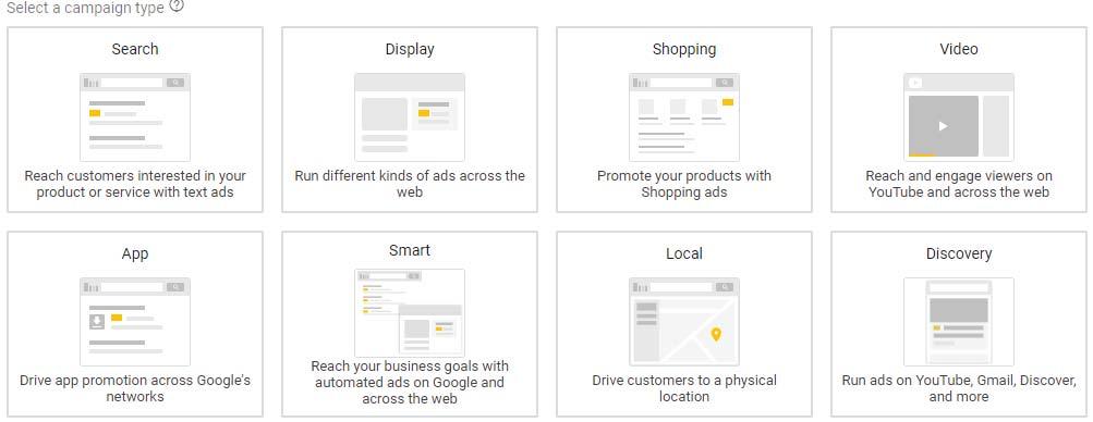 انواع کمپین های گوگل ادز - آشنایی با گوگل ادز به زبان ساده