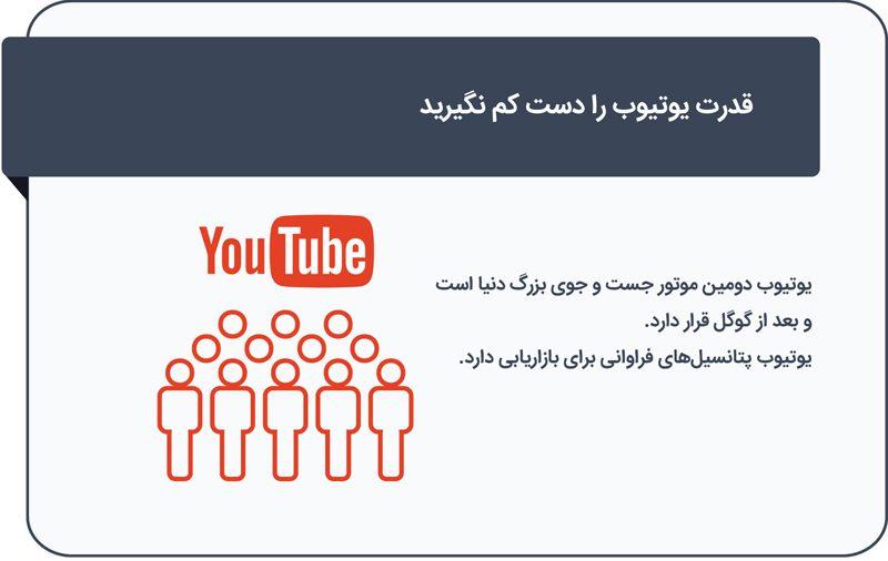 قدرت یوتیوب