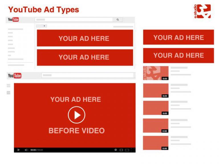 راهنمای تبلیغ در یوتیوب برای مبتدیان