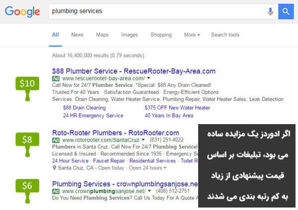 رتبه تبلیغات گوگل ادوردز