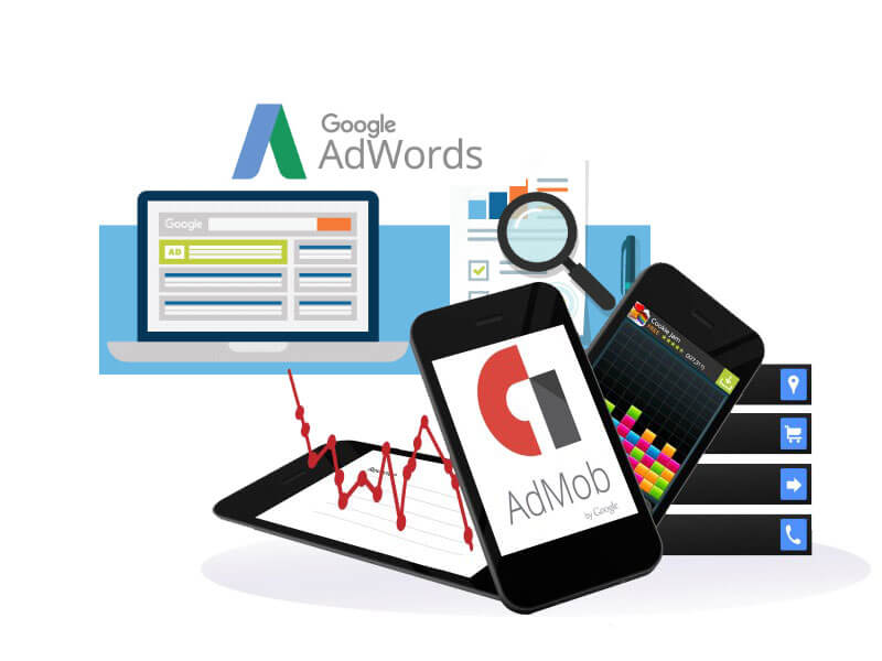 فرق بین AdMob و AdWords