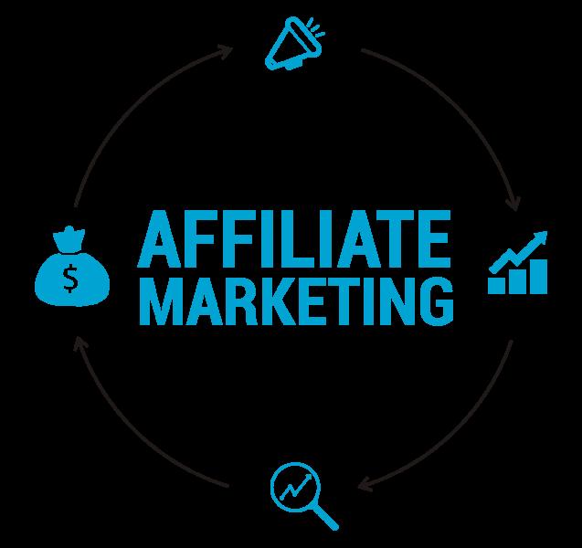 بازاریابی پورسانتی از تکنیک های بازاریابی دیجیتال