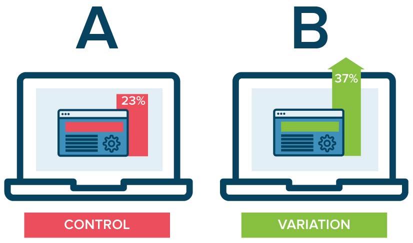 استفاده از تست a/b برای موفقیت در افیلیت مارکتینگ